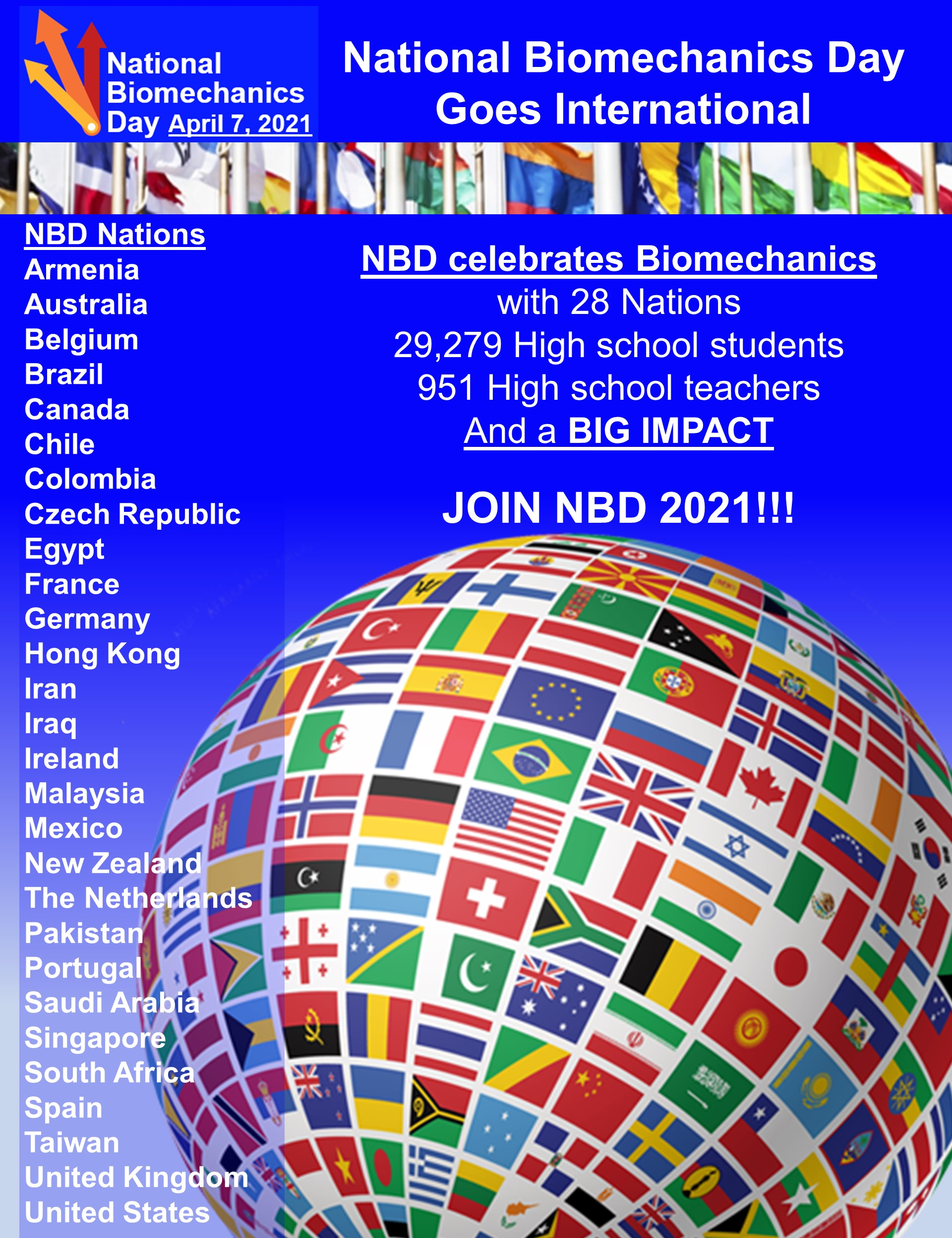 nbd 2021 posters worldwide nbds